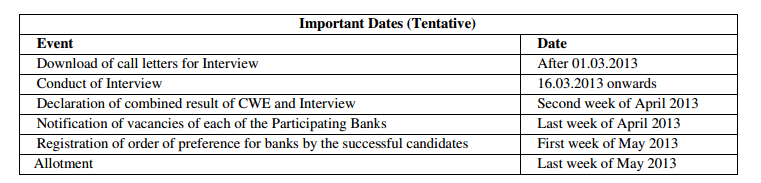 Bank Jobs - IBPS PO and Clerk Recruitment